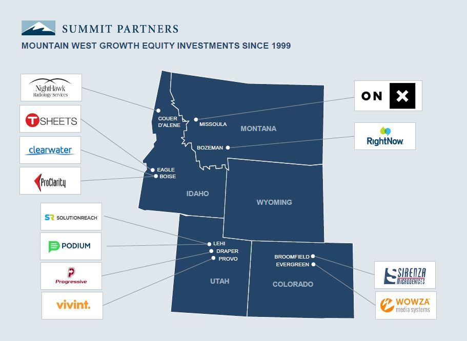 Summit Partners Mountain West Investments since 1999